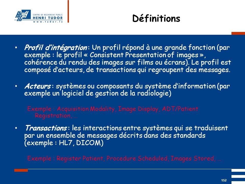Mai 2004 UP2 GBM Nancy RIS/ PACS 152 Profil dintégration : Un profil répond à une grande fonction (par exemple : le profil « Consistent Presentation o