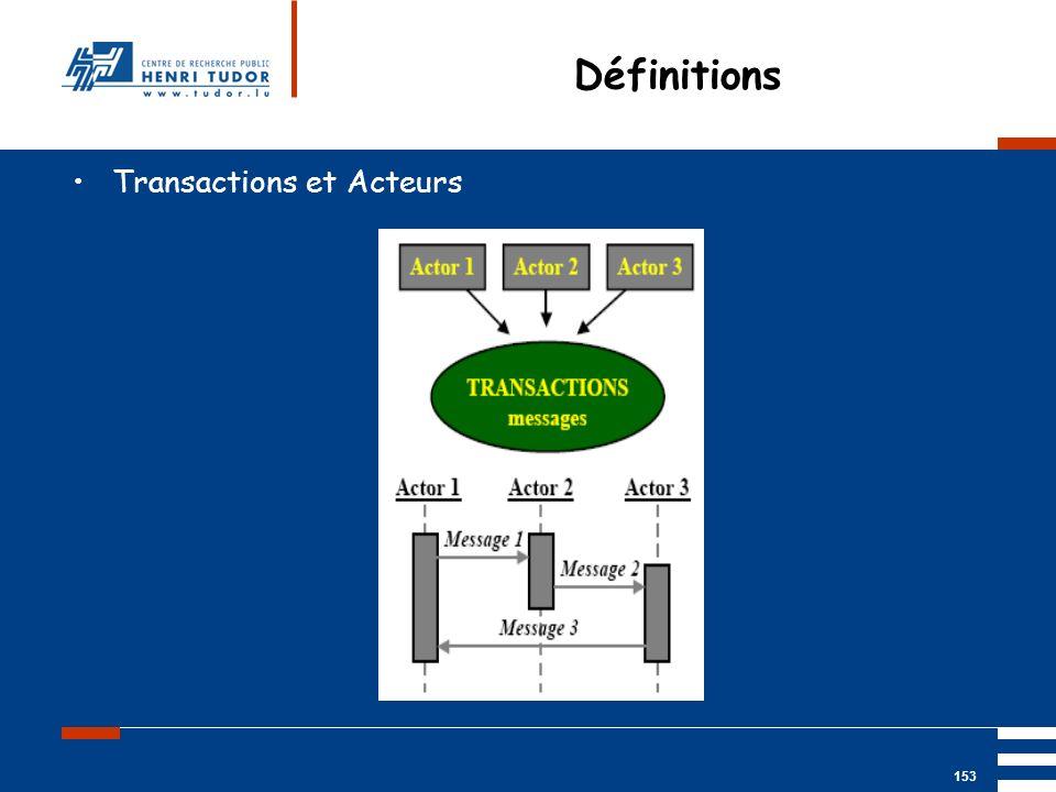 Mai 2004 UP2 GBM Nancy RIS/ PACS 153 Définitions Transactions et Acteurs
