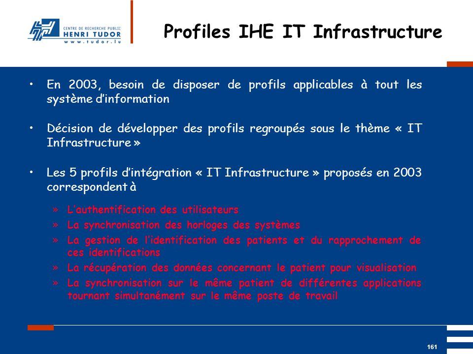 Mai 2004 UP2 GBM Nancy RIS/ PACS 161 En 2003, besoin de disposer de profils applicables à tout les système dinformation Décision de développer des pro