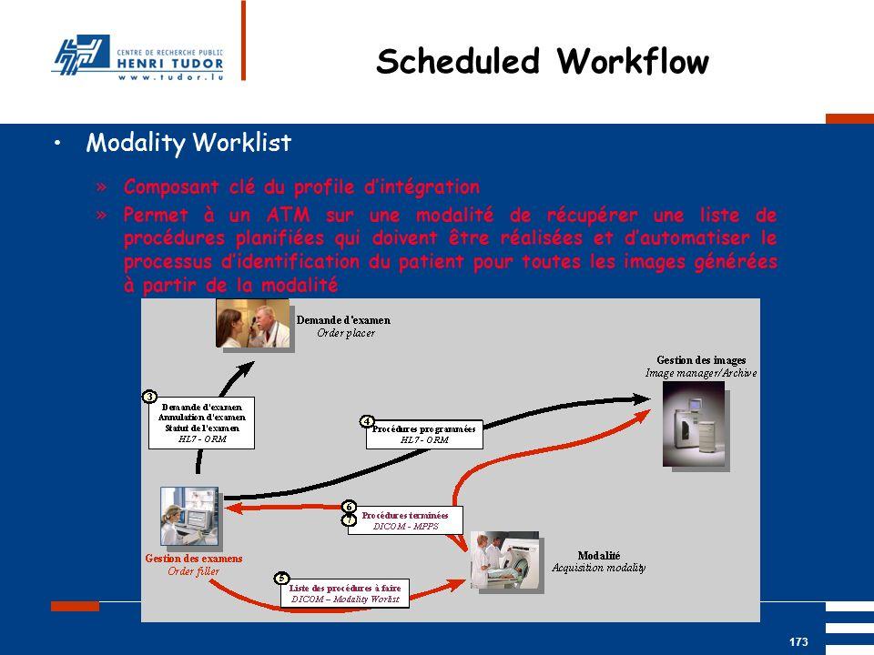 Mai 2004 UP2 GBM Nancy RIS/ PACS 173 Modality Worklist »Composant clé du profile dintégration »Permet à un ATM sur une modalité de récupérer une liste