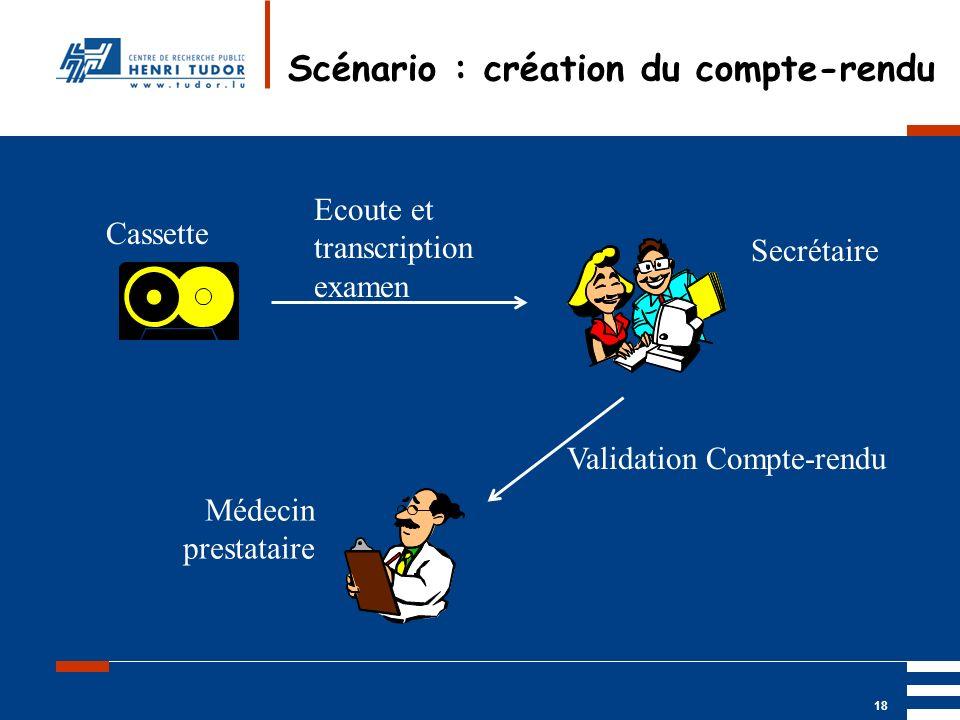 Mai 2004 UP2 GBM Nancy RIS/ PACS 18 Scénario : création du compte-rendu Ecoute et transcription examen Secrétaire Médecin prestataire Validation Compt