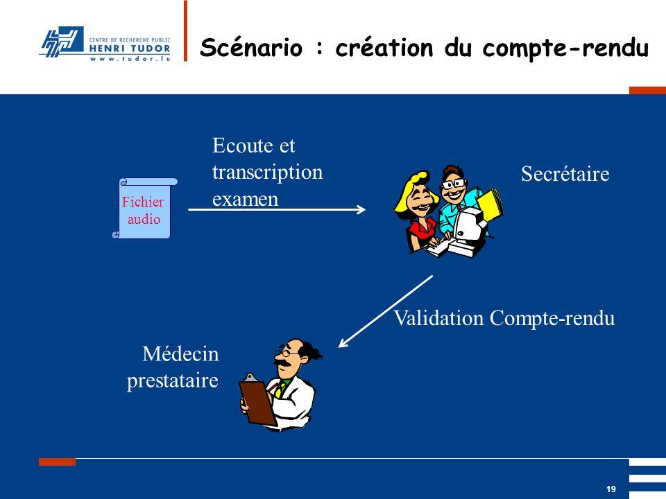 Mai 2004 UP2 GBM Nancy RIS/ PACS 19 Scénario : création du compte-rendu Ecoute et transcription examen Secrétaire Médecin prestataire Validation Compt