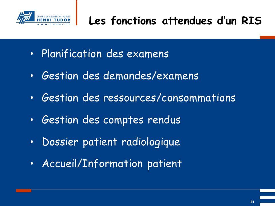 Mai 2004 UP2 GBM Nancy RIS/ PACS 21 Les fonctions attendues dun RIS Planification des examens Gestion des demandes/examens Gestion des ressources/cons