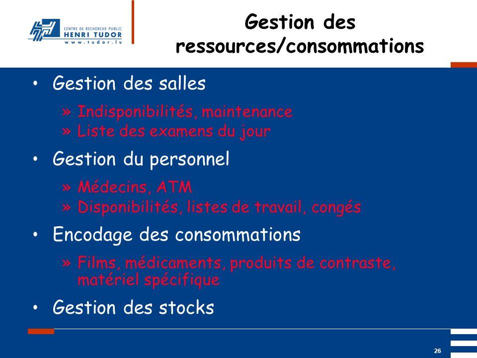 Mai 2004 UP2 GBM Nancy RIS/ PACS 26 Gestion des ressources/consommations Gestion des salles »Indisponibilités, maintenance »Liste des examens du jour