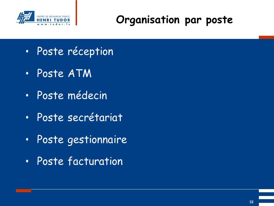 Mai 2004 UP2 GBM Nancy RIS/ PACS 32 Organisation par poste Poste réception Poste ATM Poste médecin Poste secrétariat Poste gestionnaire Poste facturat