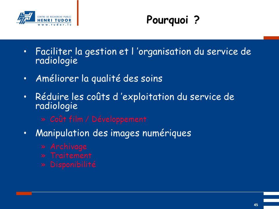 Mai 2004 UP2 GBM Nancy RIS/ PACS 45 Pourquoi ? Faciliter la gestion et l organisation du service de radiologie Améliorer la qualité des soins Réduire