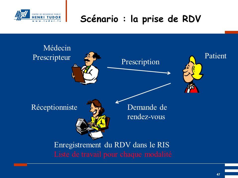 Mai 2004 UP2 GBM Nancy RIS/ PACS 47 Scénario : la prise de RDV Patient Médecin Prescripteur RéceptionnisteDemande de rendez-vous Prescription Enregist
