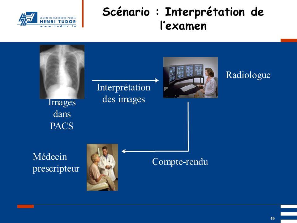 Mai 2004 UP2 GBM Nancy RIS/ PACS 49 Scénario : Interprétation de lexamen Images dans PACS Radiologue Interprétation des images Médecin prescripteur Co