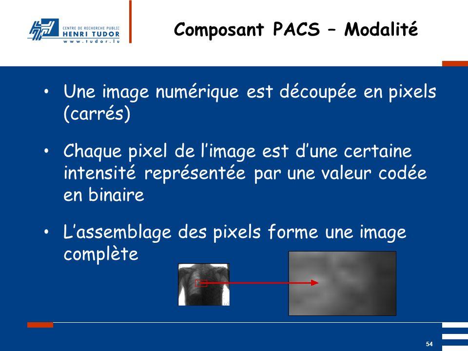 Mai 2004 UP2 GBM Nancy RIS/ PACS 54 Composant PACS – Modalité Une image numérique est découpée en pixels (carrés) Chaque pixel de limage est dune cert