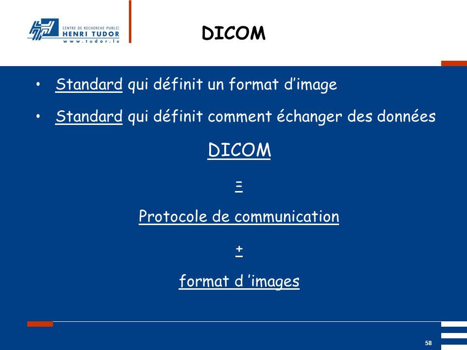 Mai 2004 UP2 GBM Nancy RIS/ PACS 58 DICOM Standard qui définit un format dimage Standard qui définit comment échanger des données DICOM = Protocole de