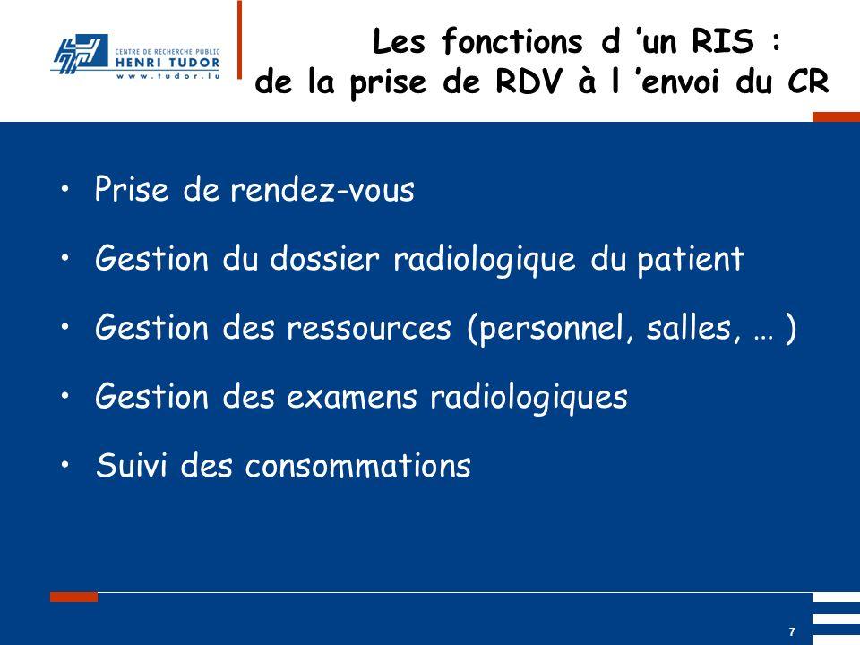 Mai 2004 UP2 GBM Nancy RIS/ PACS 7 Les fonctions d un RIS : de la prise de RDV à l envoi du CR Prise de rendez-vous Gestion du dossier radiologique du