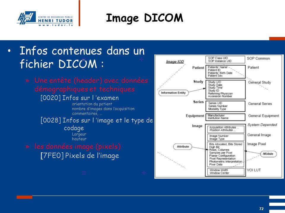 Mai 2004 UP2 GBM Nancy RIS/ PACS 72 Image DICOM Infos contenues dans un fichier DICOM : »Une entête (header) avec données démographiques et techniques