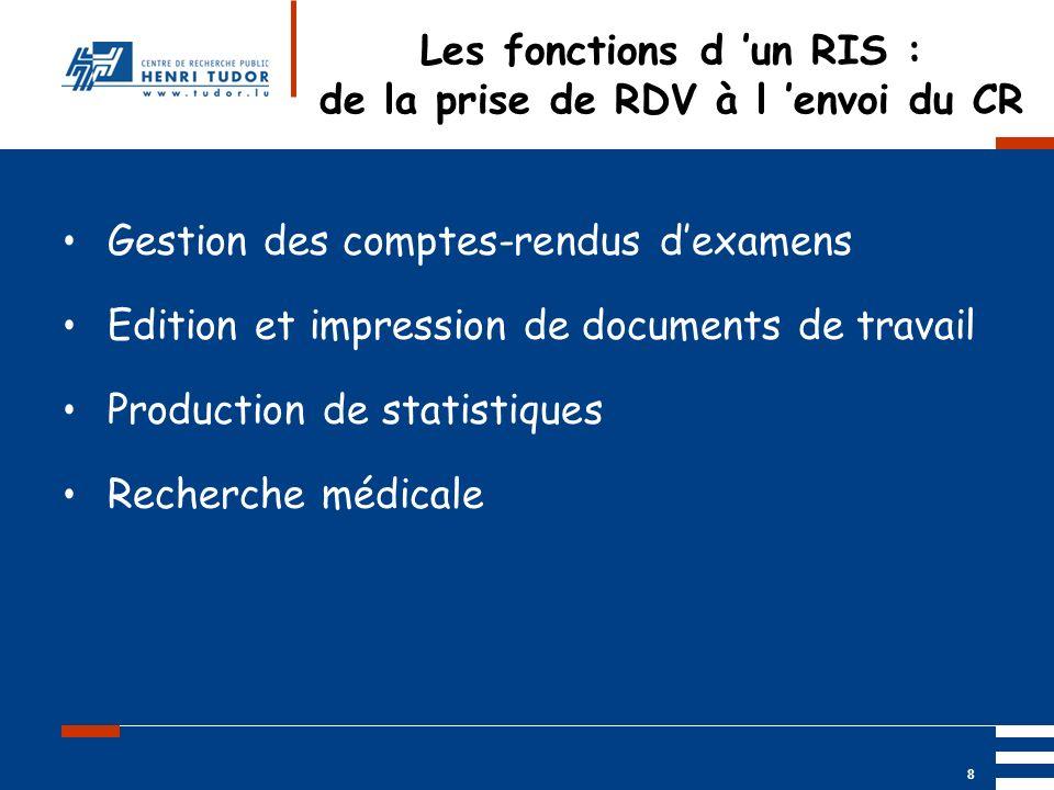 Mai 2004 UP2 GBM Nancy RIS/ PACS 8 Les fonctions d un RIS : de la prise de RDV à l envoi du CR Gestion des comptes-rendus dexamens Edition et impressi