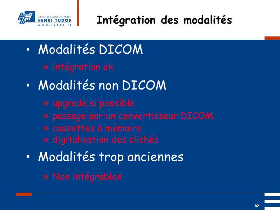 Mai 2004 UP2 GBM Nancy RIS/ PACS 82 Intégration des modalités Modalités DICOM »intégration ok Modalités non DICOM »upgrade si possible »passage par un