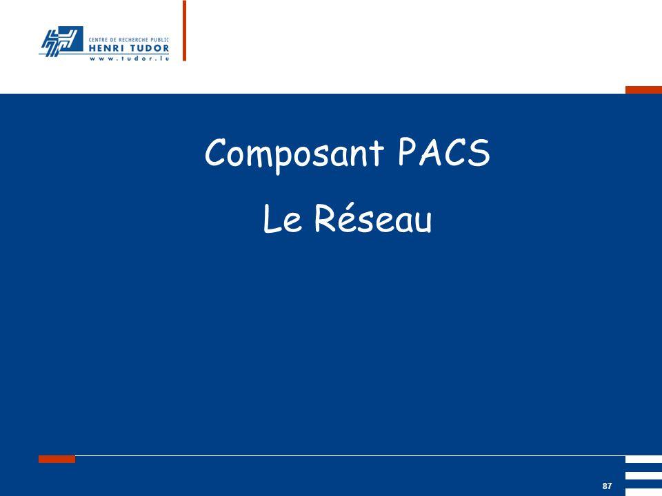 Mai 2004 UP2 GBM Nancy RIS/ PACS 87 Composant PACS Le Réseau