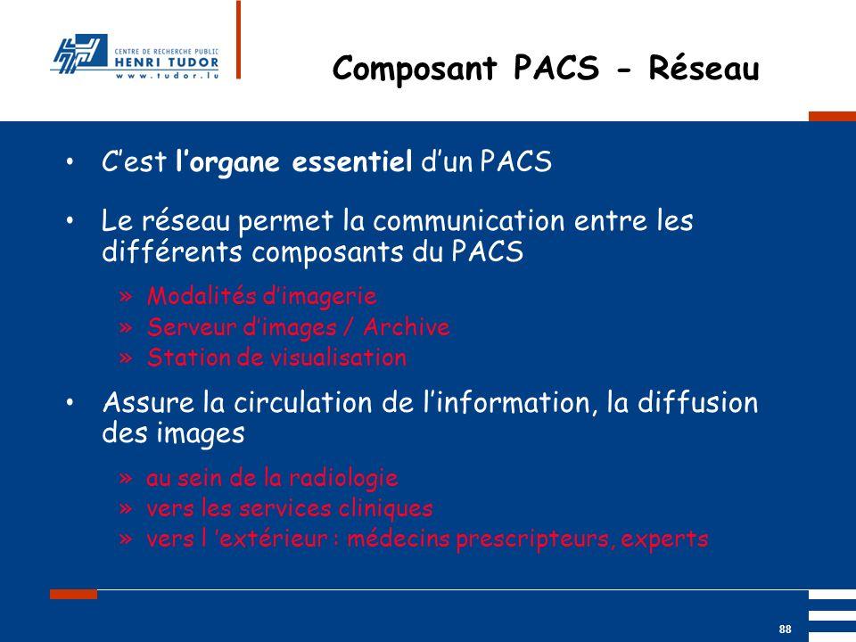 Mai 2004 UP2 GBM Nancy RIS/ PACS 88 Composant PACS - Réseau Cest lorgane essentiel dun PACS Le réseau permet la communication entre les différents com