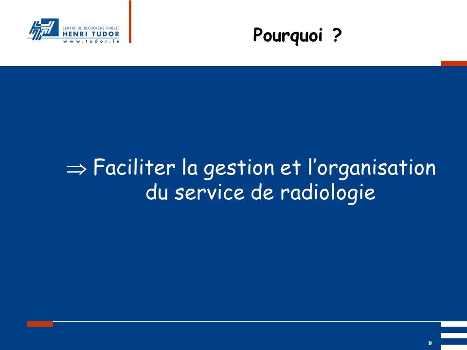 Mai 2004 UP2 GBM Nancy RIS/ PACS 9 Pourquoi ? Faciliter la gestion et lorganisation du service de radiologie