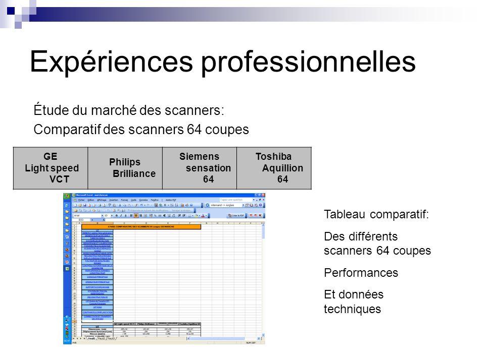 Expériences professionnelles Étude du marché des scanners: Comparatif des scanners 64 coupes GE Light speed VCT Philips Brilliance Siemens sensation 6
