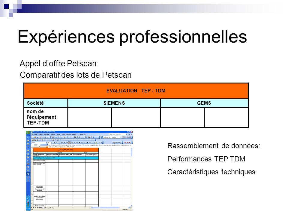 Expériences professionnelles Appel doffre Petscan: Comparatif des lots de Petscan EVALUATION TEP - TDM SociétéSIEMENSGEMS nom de l'équipement TEP-TDM