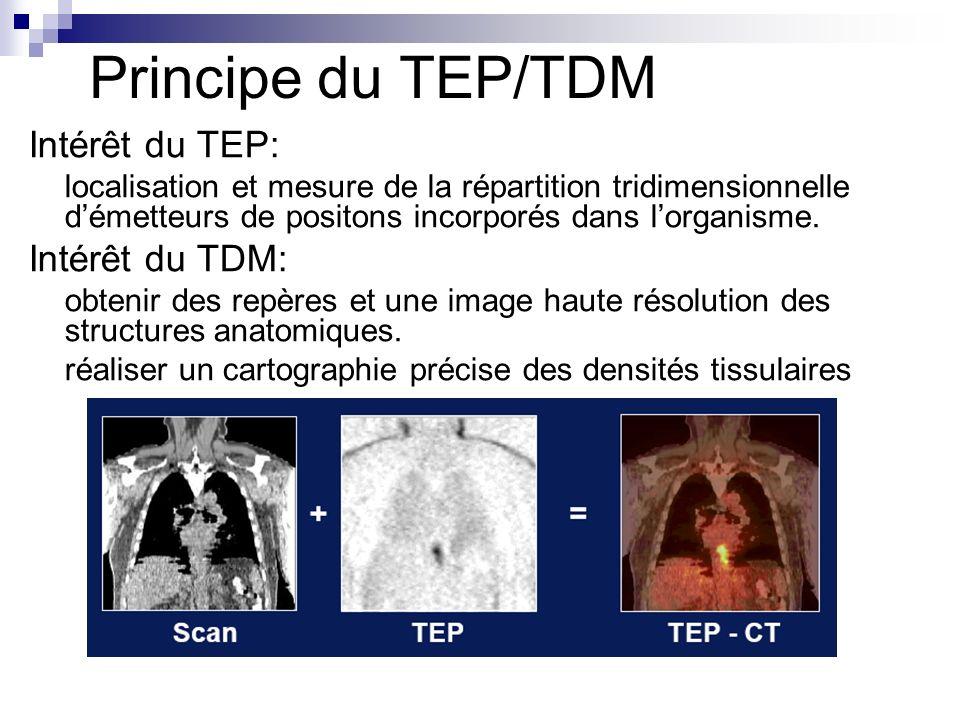 Principe du TEP/TDM Intérêt du TEP: localisation et mesure de la répartition tridimensionnelle démetteurs de positons incorporés dans lorganisme. Inté
