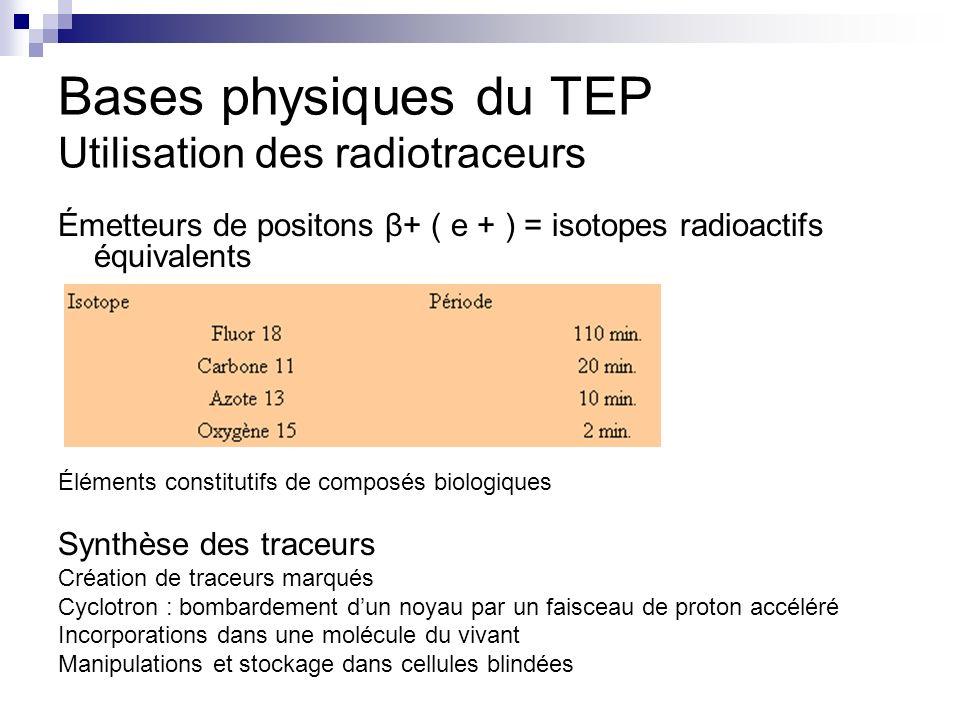 Bases physiques du TEP Utilisation des radiotraceurs Émetteurs de positons β+ ( e + ) = isotopes radioactifs équivalents Éléments constitutifs de comp