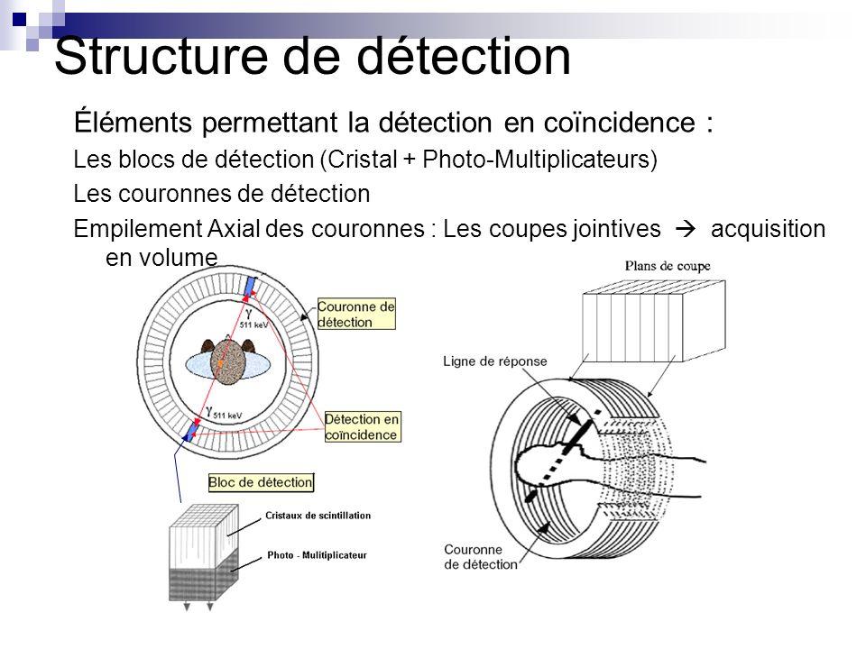 Structure de détection Éléments permettant la détection en coïncidence : Les blocs de détection (Cristal + Photo-Multiplicateurs) Les couronnes de dét