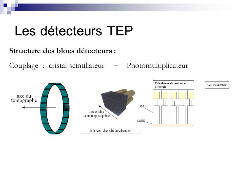Les détecteurs TEP Structure des blocs détecteurs : Couplage : cristal scintillateur + Photomultiplicateur