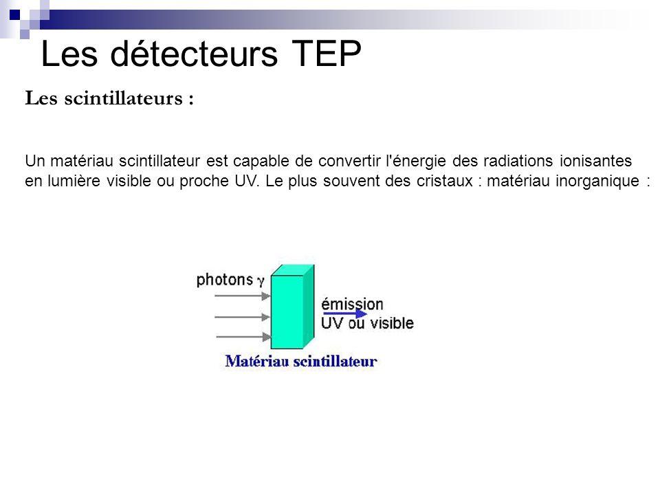 Les détecteurs TEP Les scintillateurs : Un matériau scintillateur est capable de convertir l'énergie des radiations ionisantes en lumière visible ou p