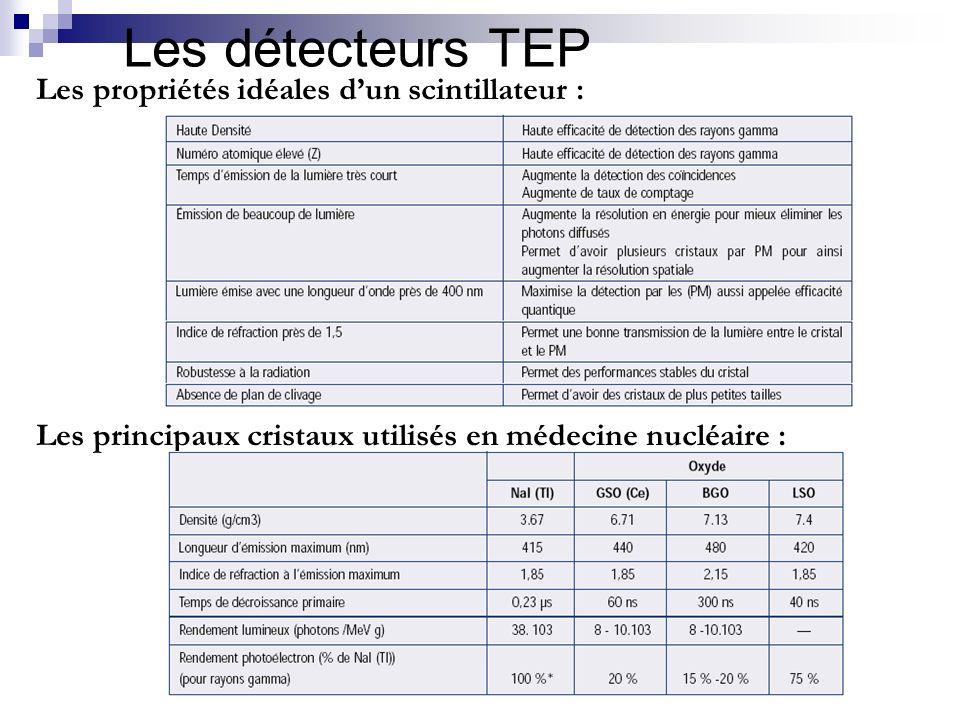 Les propriétés idéales dun scintillateur : Les principaux cristaux utilisés en médecine nucléaire : Les détecteurs TEP