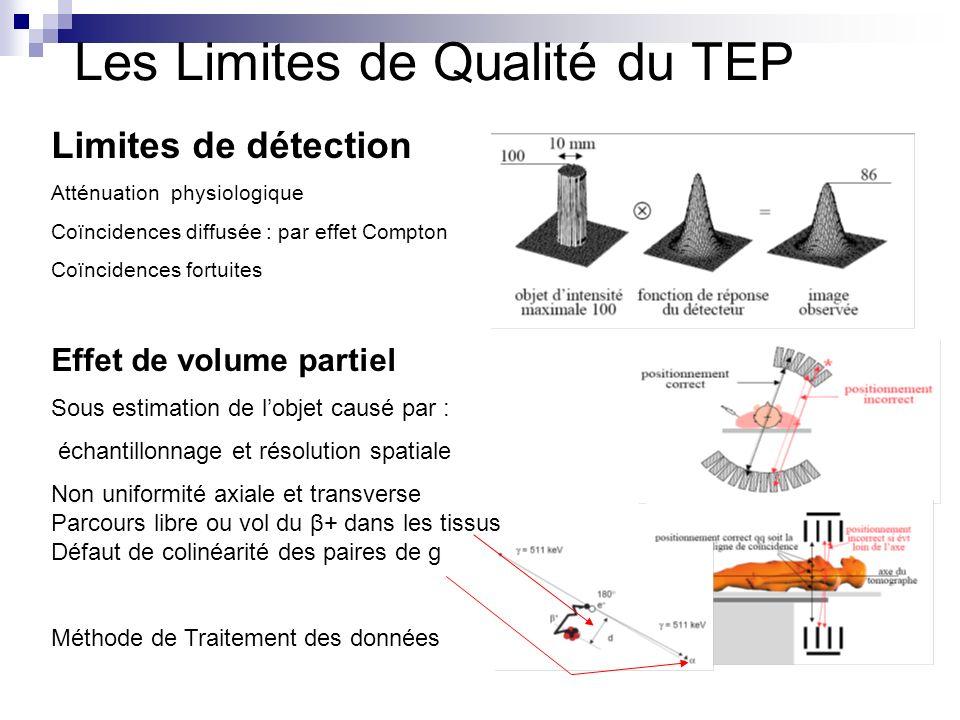 Les Limites de Qualité du TEP Limites de détection Atténuation physiologique Coïncidences diffusée : par effet Compton Coïncidences fortuites Effet de