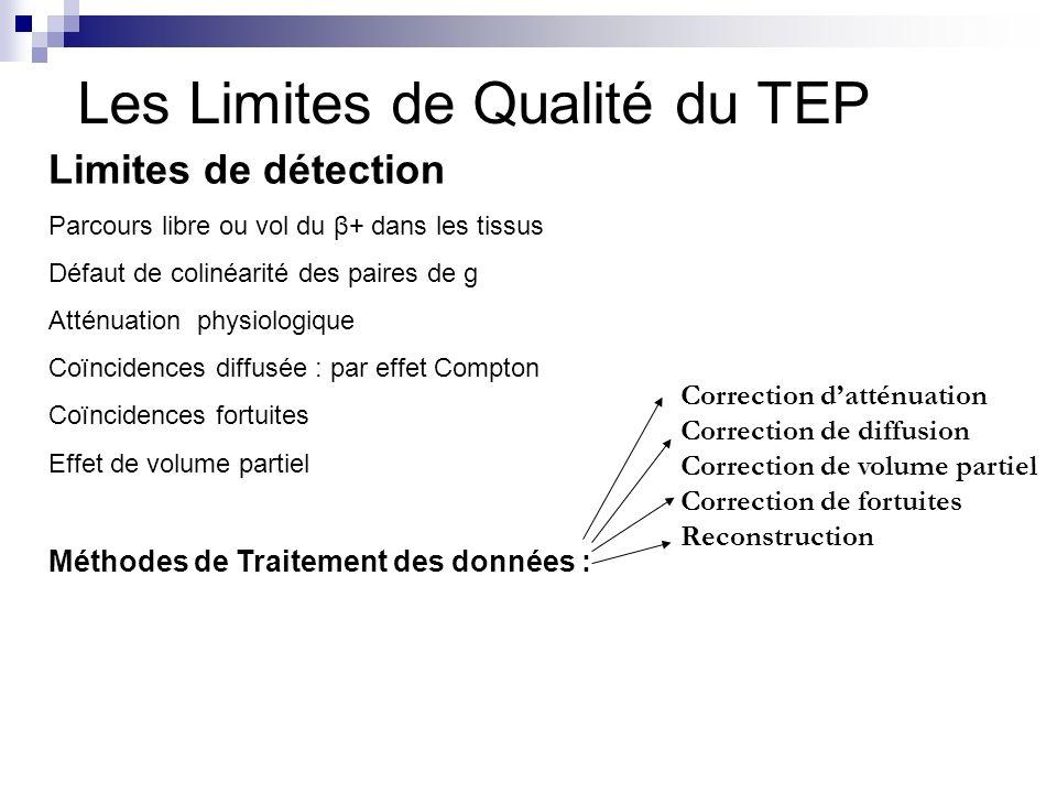 Les Limites de Qualité du TEP Limites de détection Parcours libre ou vol du β+ dans les tissus Défaut de colinéarité des paires de g Atténuation physi