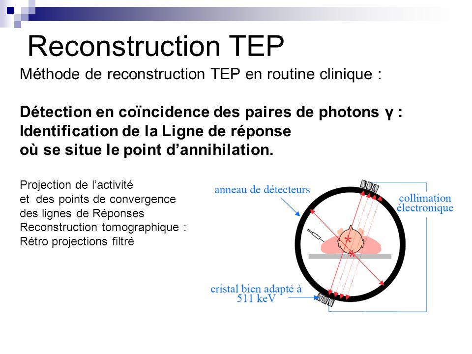 Reconstruction TEP Méthode de reconstruction TEP en routine clinique : Détection en coïncidence des paires de photons γ : Identification de la Ligne d