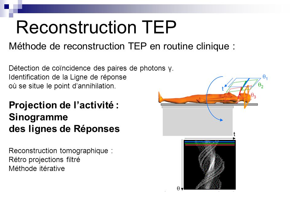 Reconstruction TEP Méthode de reconstruction TEP en routine clinique : Détection de coïncidence des paires de photons γ. Identification de la Ligne de