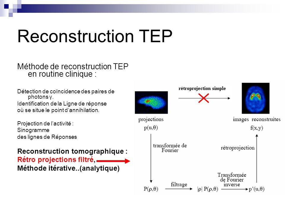 Reconstruction TEP Méthode de reconstruction TEP en routine clinique : Détection de coïncidence des paires de photons γ. Identification de la Ligne de