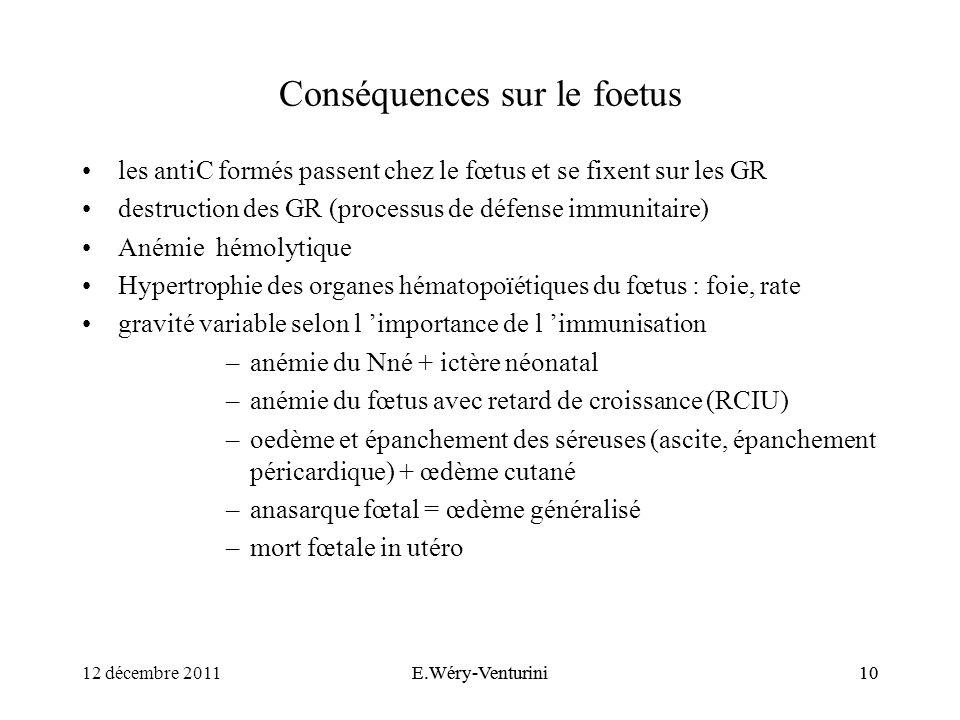Conséquences sur le foetus les antiC formés passent chez le fœtus et se fixent sur les GR destruction des GR (processus de défense immunitaire) Anémie