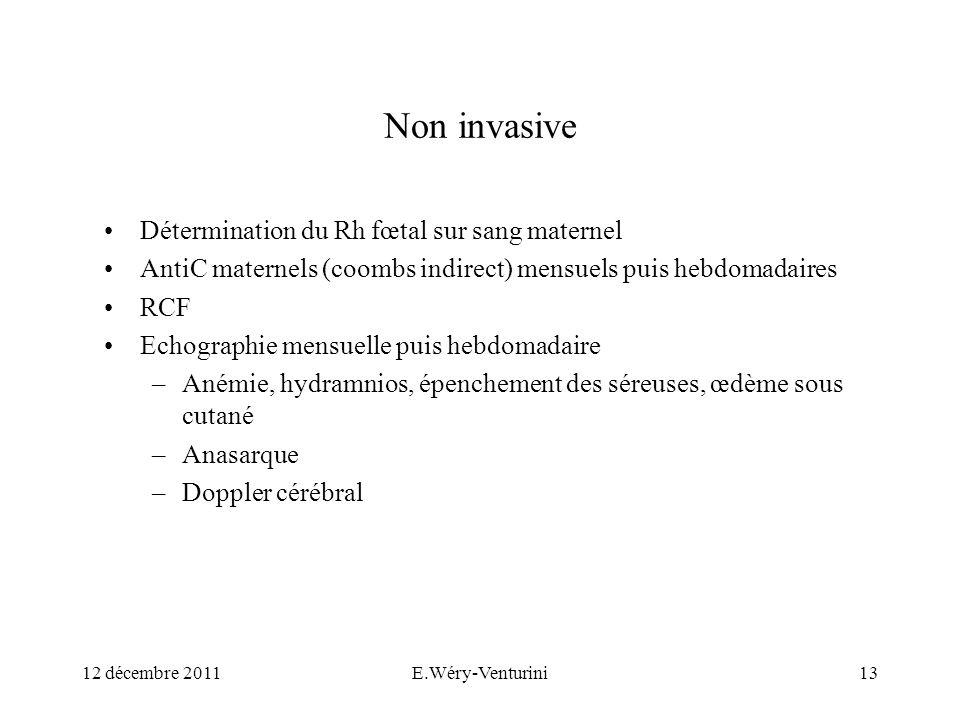 Non invasive Détermination du Rh fœtal sur sang maternel AntiC maternels (coombs indirect) mensuels puis hebdomadaires RCF Echographie mensuelle puis