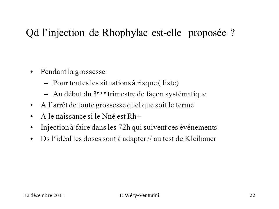 Qd linjection de Rhophylac est-elle proposée ? Pendant la grossesse –Pour toutes les situations à risque ( liste) –Au début du 3 ème trimestre de faço