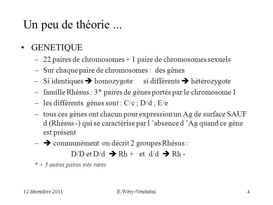 Un peu de théorie... GENETIQUE –22 paires de chromosomes + 1 paire de chromosomes sexuels –Sur chaque paire de chromosomes : des gènes –Si identiques