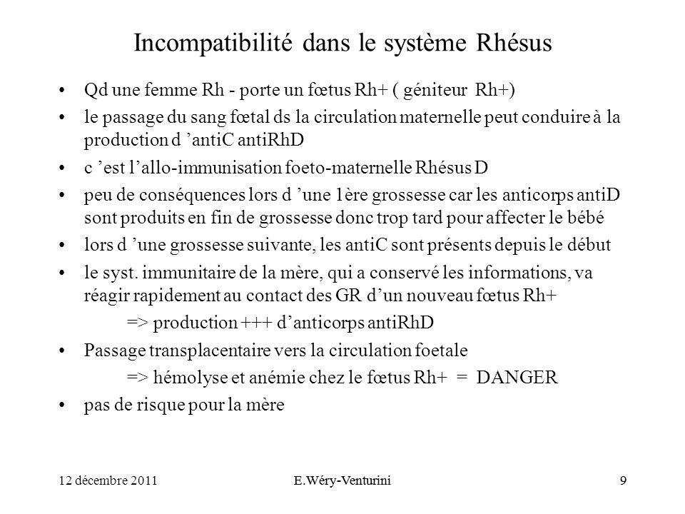 Incompatibilité dans le système Rhésus Qd une femme Rh - porte un fœtus Rh+ ( géniteur Rh+) le passage du sang fœtal ds la circulation maternelle peut