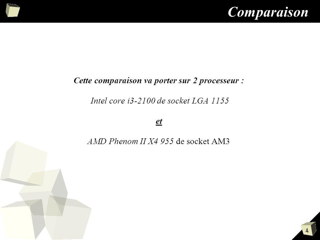4 Comparaison Cette comparaison va porter sur 2 processeur : Intel core i3-2100 de socket LGA 1155 et AMD Phenom II X4 955 de socket AM3