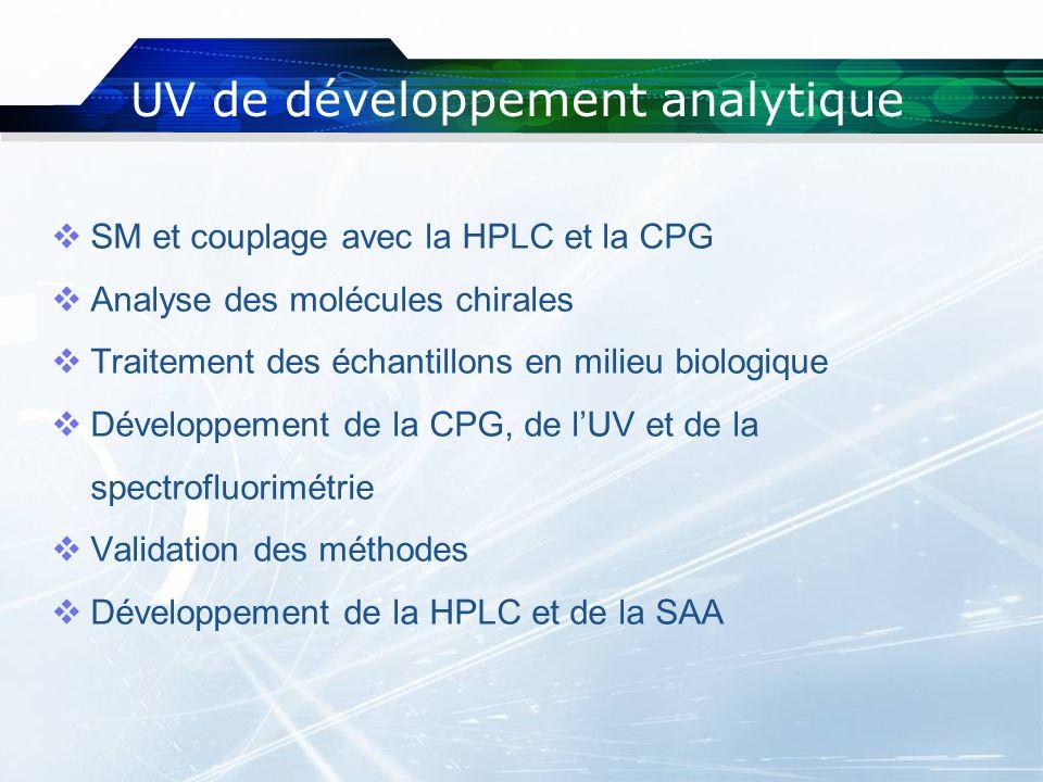 UV de développement analytique SM et couplage avec la HPLC et la CPG Analyse des molécules chirales Traitement des échantillons en milieu biologique D
