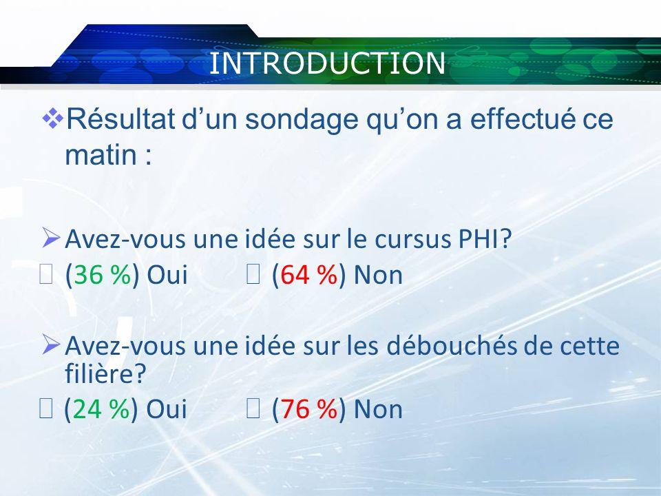 INTRODUCTION Résultat dun sondage quon a effectué ce matin : Avez-vous une idée sur le cursus PHI? (36 %) Oui J (64 %) Non Avez-vous une idée sur les