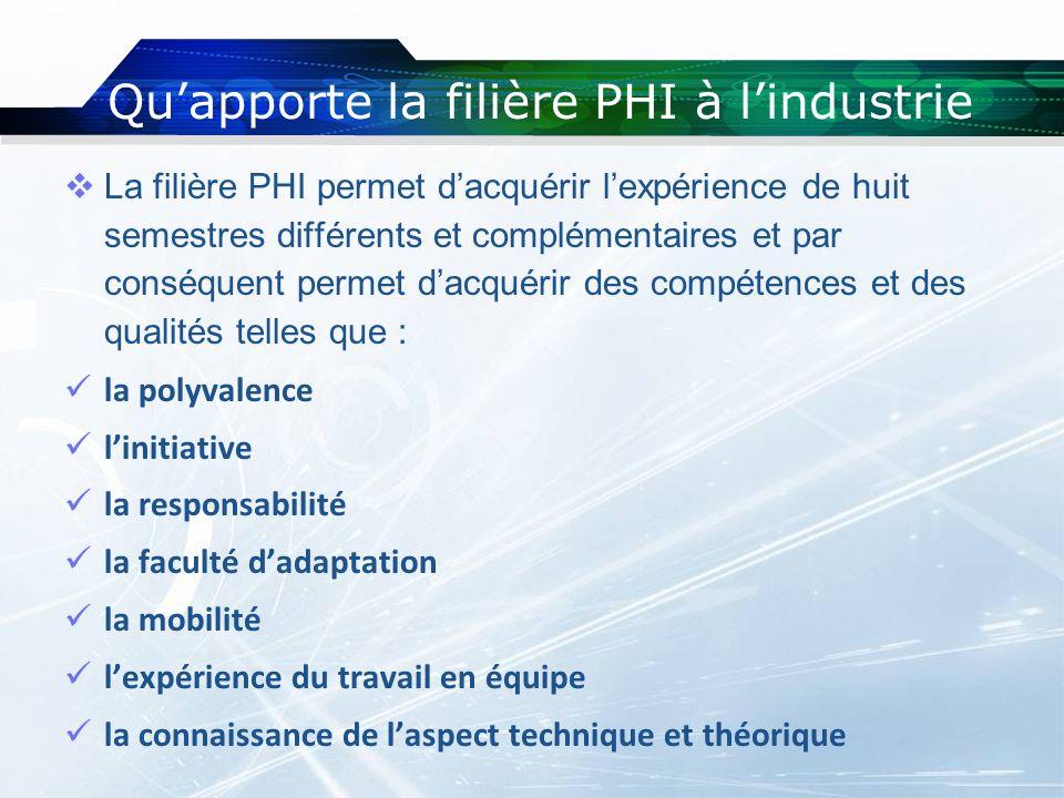 La filière PHI permet dacquérir lexpérience de huit semestres différents et complémentaires et par conséquent permet dacquérir des compétences et des