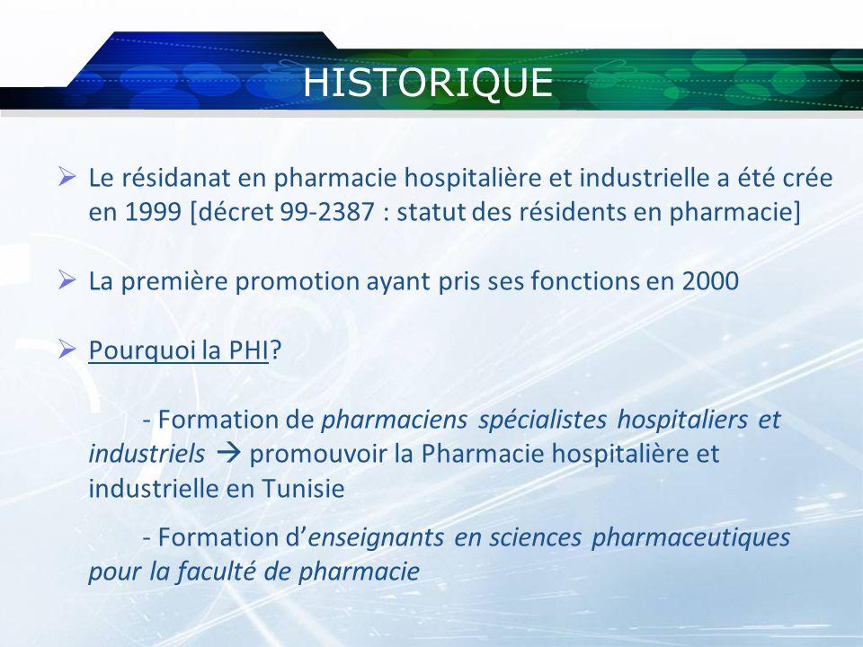 HISTORIQUE Le résidanat en pharmacie hospitalière et industrielle a été crée en 1999 [décret 99-2387 : statut des résidents en pharmacie] La première