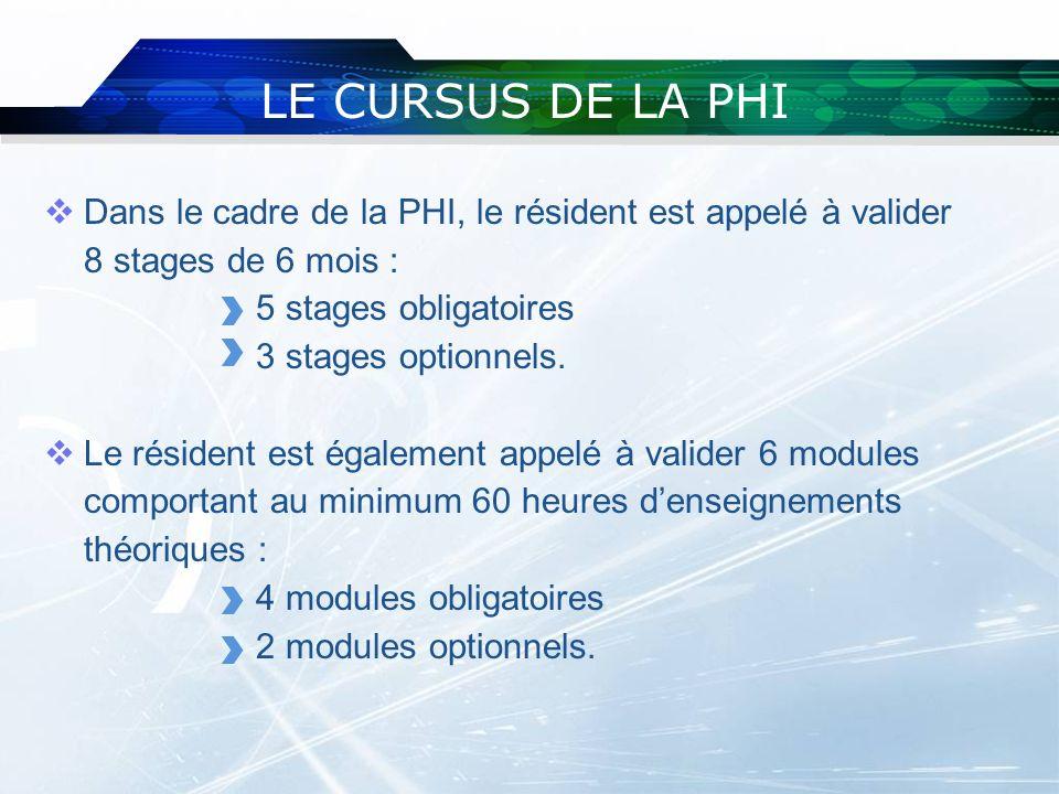LE CURSUS DE LA PHI Dans le cadre de la PHI, le résident est appelé à valider 8 stages de 6 mois : 5 stages obligatoires 3 stages optionnels. Le résid