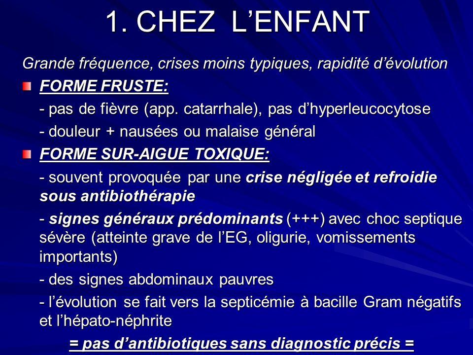 1. CHEZ LENFANT Grande fréquence, crises moins typiques, rapidité dévolution FORME FRUSTE: - pas de fièvre (app. catarrhale), pas dhyperleucocytose -