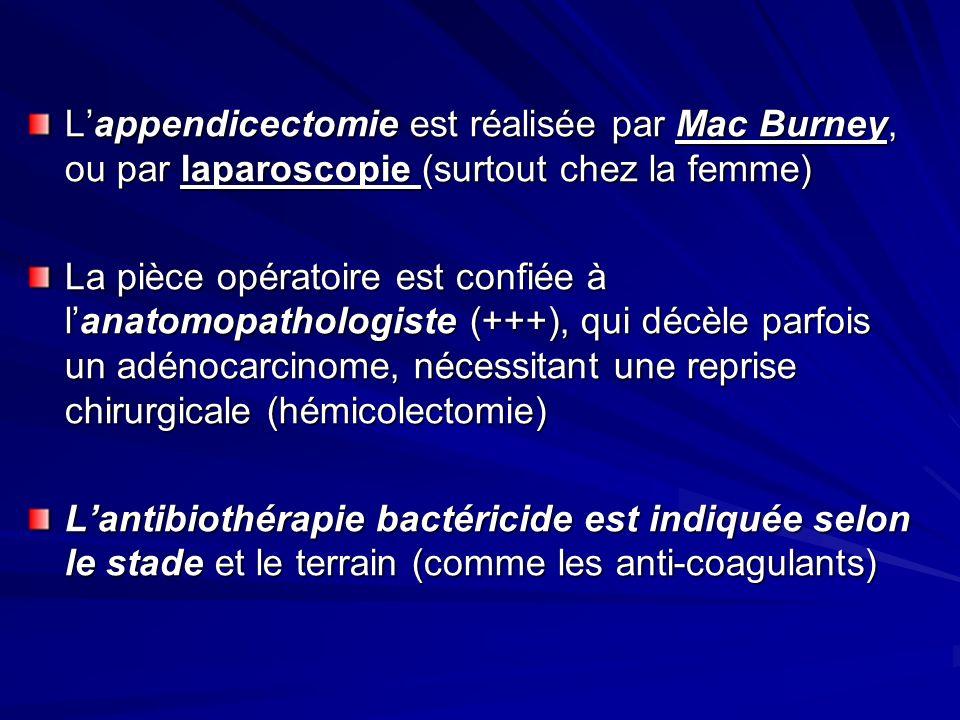 Lappendicectomie est réalisée par Mac Burney, ou par laparoscopie (surtout chez la femme) La pièce opératoire est confiée à lanatomopathologiste (+++)