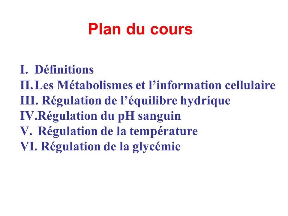 I.Définitions II.Les Métabolismes et linformation cellulaire III. Régulation de léquilibre hydrique IV.Régulation du pH sanguin V. Régulation de la te