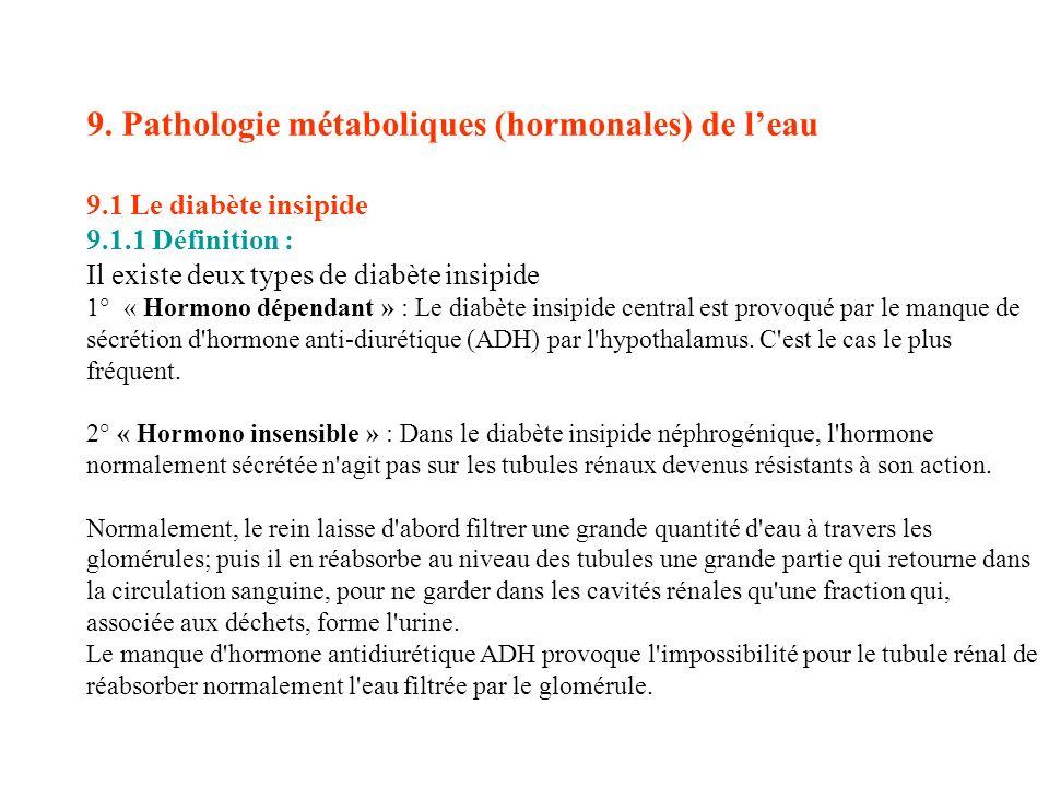 9. Pathologie métaboliques (hormonales) de leau 9.1 Le diabète insipide 9.1.1 Définition : Il existe deux types de diabète insipide 1° « Hormono dépen