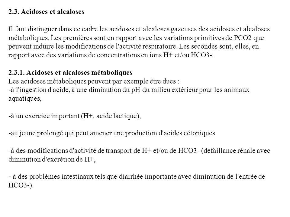 2.3. Acidoses et alcaloses Il faut distinguer dans ce cadre les acidoses et alcaloses gazeuses des acidoses et alcaloses métaboliques. Les premières s